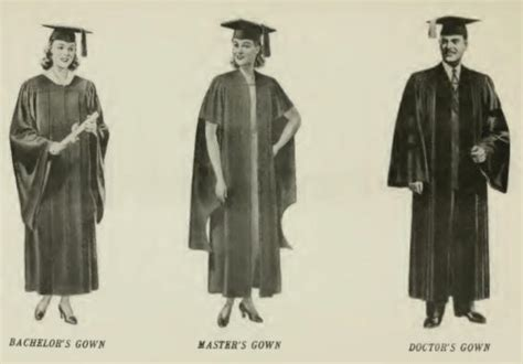 Chaminade Mba Cap And Gown Colors by The Meaning The Traditional Garb Of Graduation