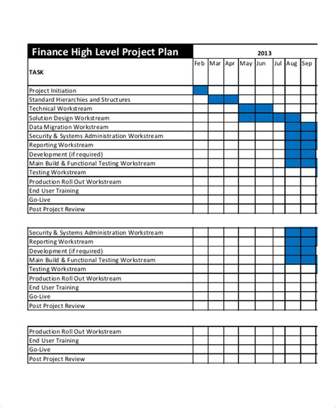 high level project plan template ppt high level project plan template ppt 28 images how do