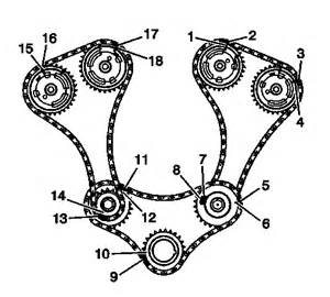 Cadillac Timing Chain Cadillac 3 6l Timing Chain
