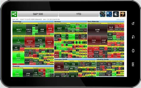 finviz mobile app stock market heatmap by stock droid at accounting