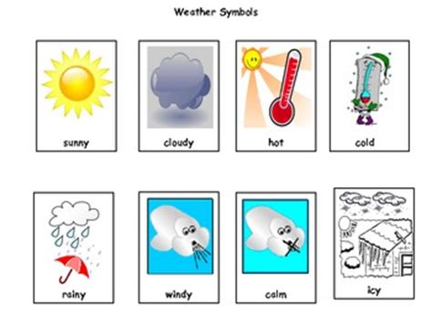 weather pattern words weather pictures for kindergarten cliparts co