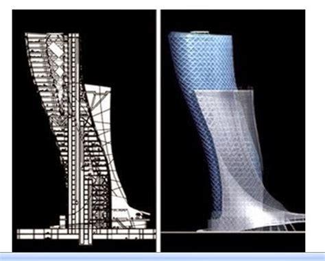 Aplikasi Kaku evaluasi kinerja seismik struktur gedung asimetris dengan