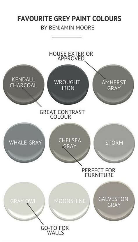 interior designer approved gray paint colors by benjamin benjamim house colors