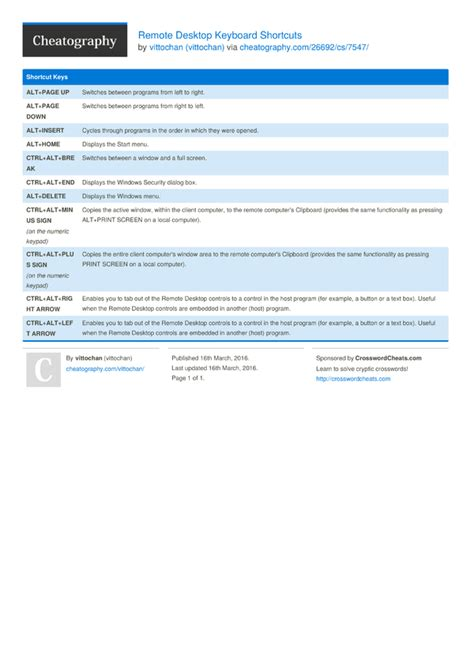 keyboard layout remote desktop remote desktop keyboard shortcuts by vittochan download