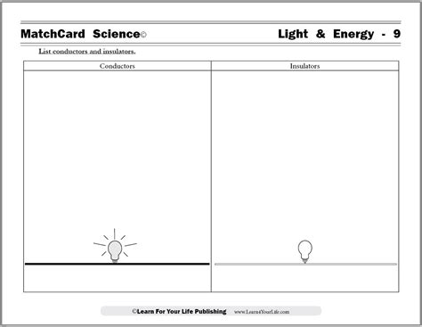 electrical conductors and insulators worksheet energy for