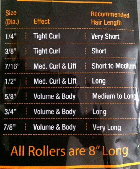 what perms look like with each size rod 18 best perm rod sizes and results images on pinterest