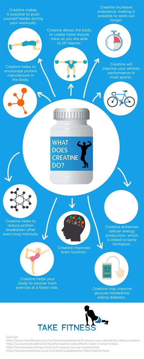 creatine does what should you take creatine health forum