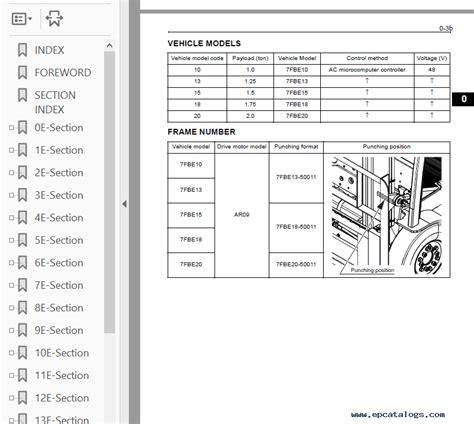 toyota fbe fbef  forklift trucks  manual