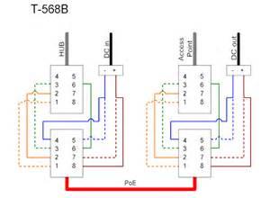 splitter cat 5 wiring diagram get free image about wiring diagram