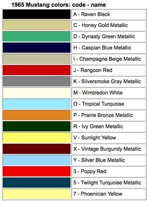 1965 mustang colors i m thinking its going to be vintage burgundy metallic cars pinterest