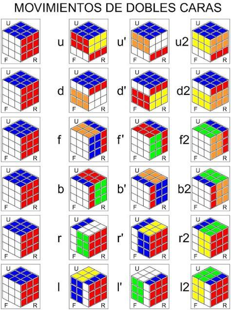 Tutorial Rubik Bergambar | coscorr 243 n de raz 243 n m 233 todo fridrich para cubo de rubik 3x3
