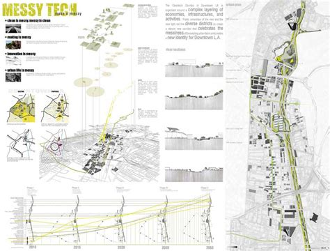 design competition definition los angeles cleantech corridor and green district