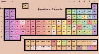 Kryptonite Periodic Table Look Around You Periodic Table Feeling My Age