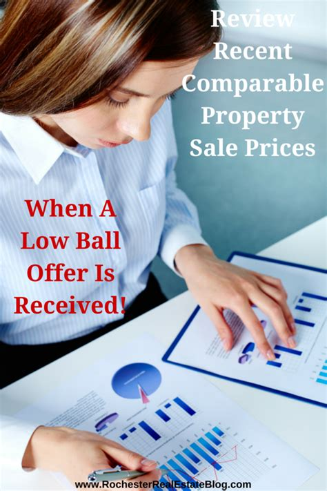 how to handle low offers in real estate