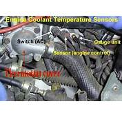 Where Is The Temperature Sensor Usually Located In