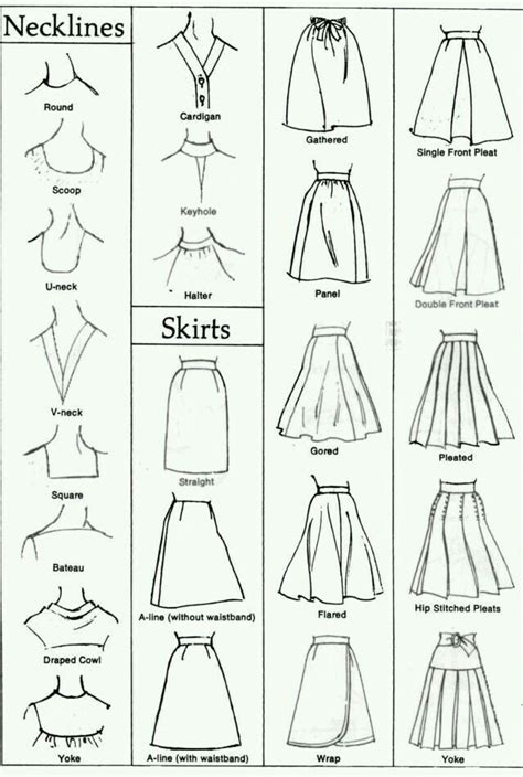 25 best ideas about how to draw clothes on