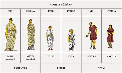 imagenes de la familia romana derecho romano uls iii unidad estados y derechos de