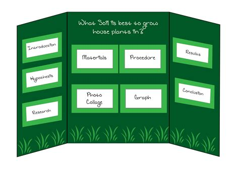 science fair poster board template how to do a science fair project board
