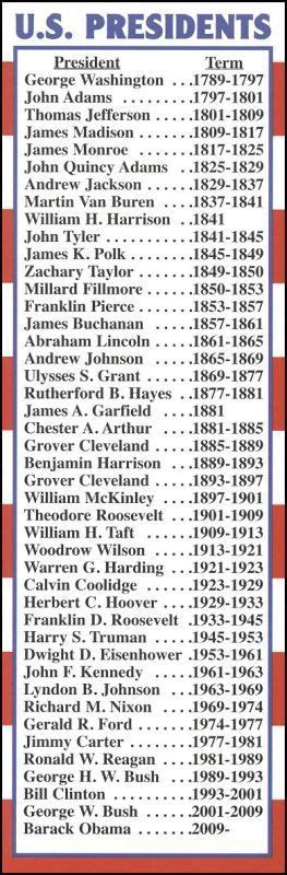 presidential names presidents day list of us presidents march 17 2014 if your last name matches the