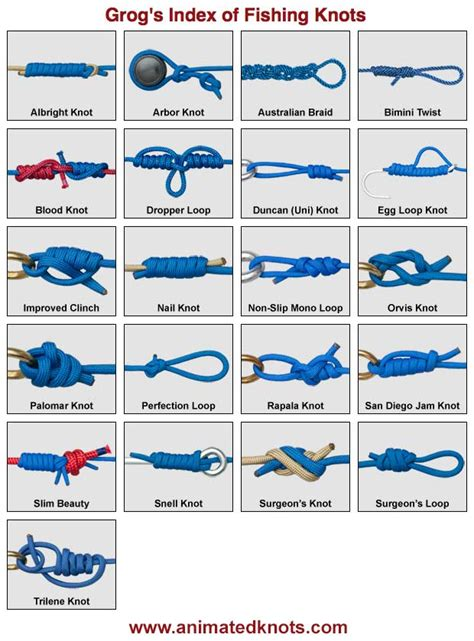 How To Make Different Knots - fisherman knots river chapter of trout unlimited