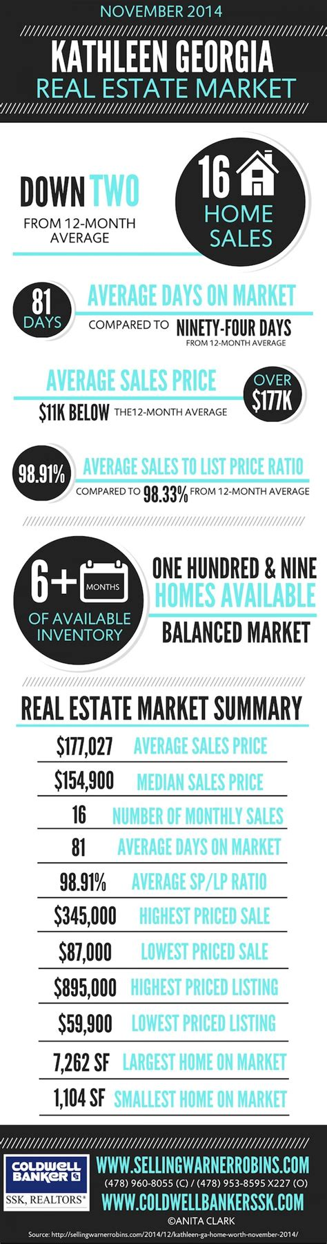 How To Create Real Estate Reports Real Estate Market Report Template