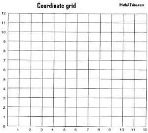 coordinate grid plane charts