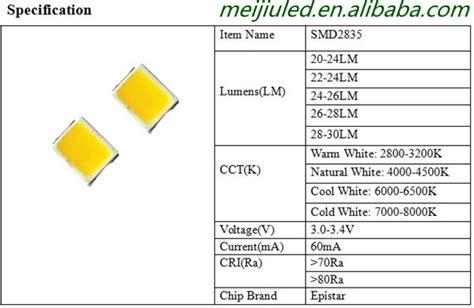 Led Smd 2835 2835 smd led chip manufacturer view 2835 smd led meijiu