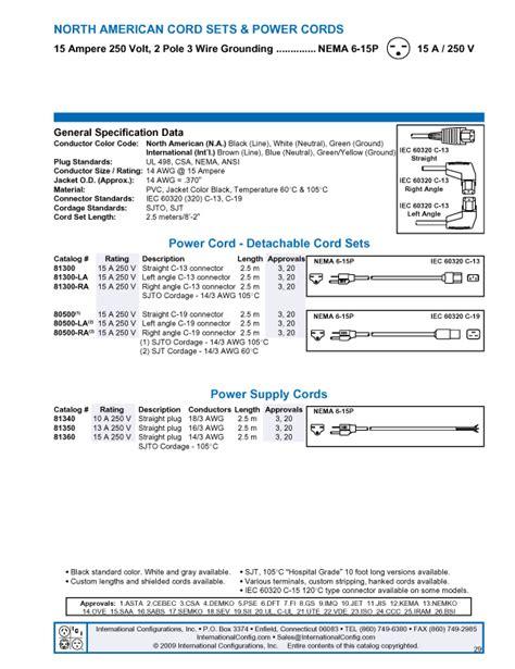 nema 6 15 wiring diagram 24 wiring diagram images