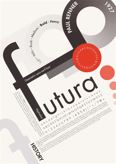 poster design notes type in history futura notes on design