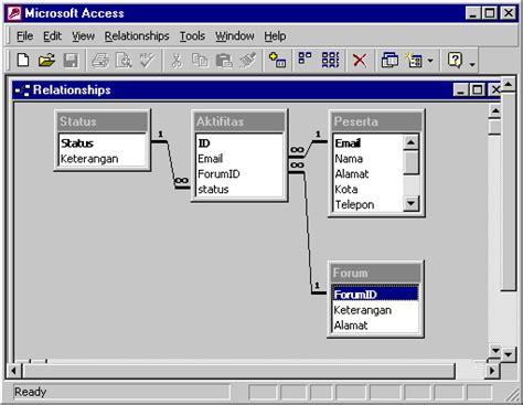 tutorial membuat tabel database di sql server 2008 database dan data kontrol