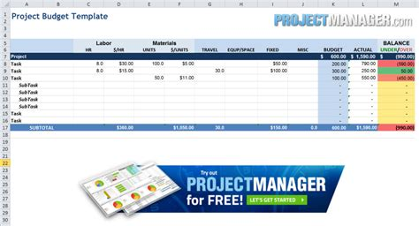 Tracking Project Costs Template Excel by Guide To Excel Project Management Projectmanager