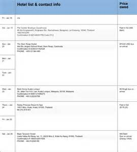 Itinerary Template Doc by Travel Itinerary Template Keep Your Trip Organized With A