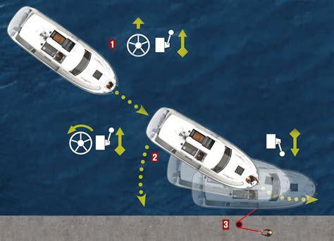 anlegen mit dem motorboot blog delius klasing - Motorboot Richtig Anlegen