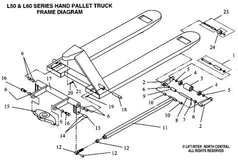 pallet parts diagram lift rite 174 l50 pallet truck schematic material