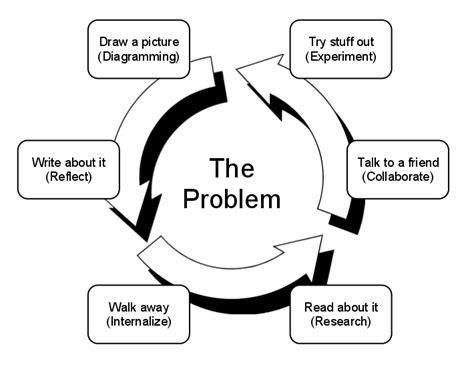 diagram problem solving diagrams