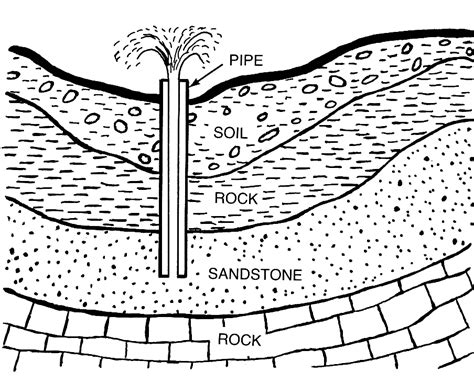 artesian well diagram gc1vcqf m 78 artesian well earthcache in michigan