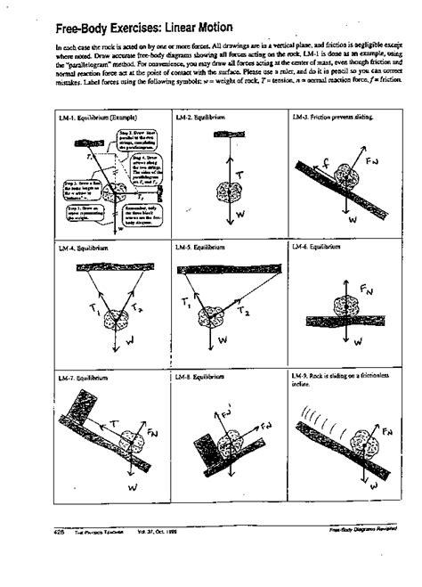 freebody diagrams free diagram