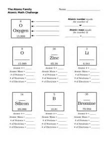 Counting Protons Neutrons And Electrons Worksheet Atomic Number Worksheet Worksheets Reviewrevitol Free