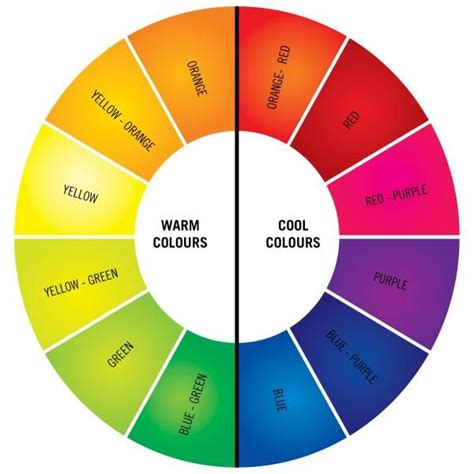 colour wheel warm and cool class