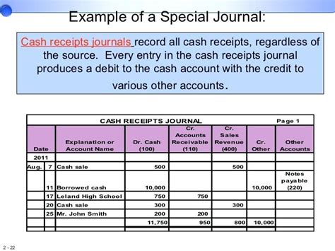 Receipt Data Entry Template Excel by Exle Of Receipts Journal Receipts Journal