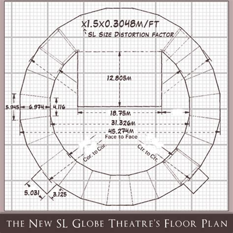 Globe Theatre Floor Plan | looking for a diagram of the globe theatre sara today