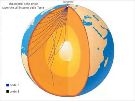 interno della terra interno della terra