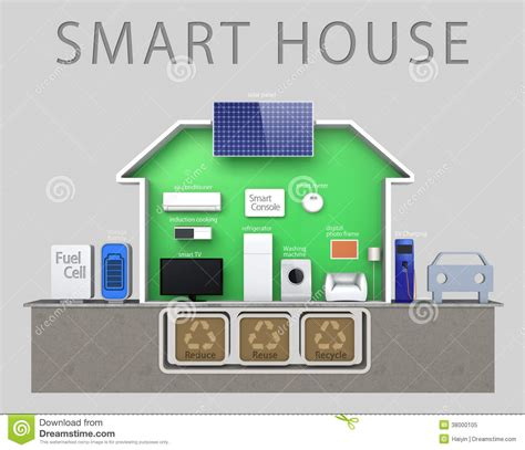 Free House Plans by Energy Efficient Smart House Illustration With Tex Royalty