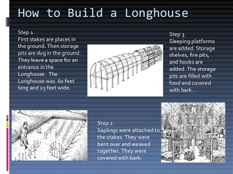 how do you build a house houses of the lenape