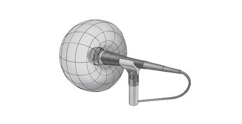 microphone pattern types polar patterns