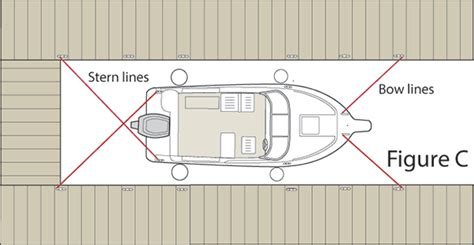 boatus dock lines how to tie up a boat dock howsto co