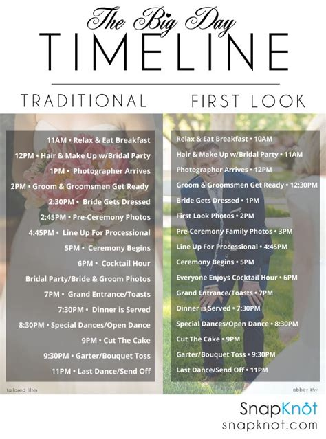 Wedding Year Timeline by A Great Wedding Day Timeline Whether You Are Planning A