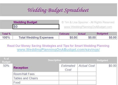 25 best images about Wedding Budget Spreadsheet on