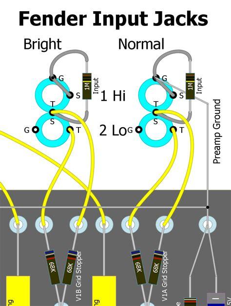fender guitar input wiring free wiring