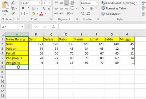 format sel adalah pengertian conditional formatting pada excel dan contoh
